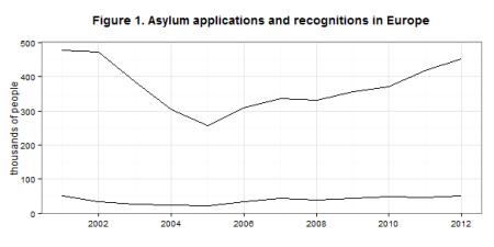 asylum_applications_small